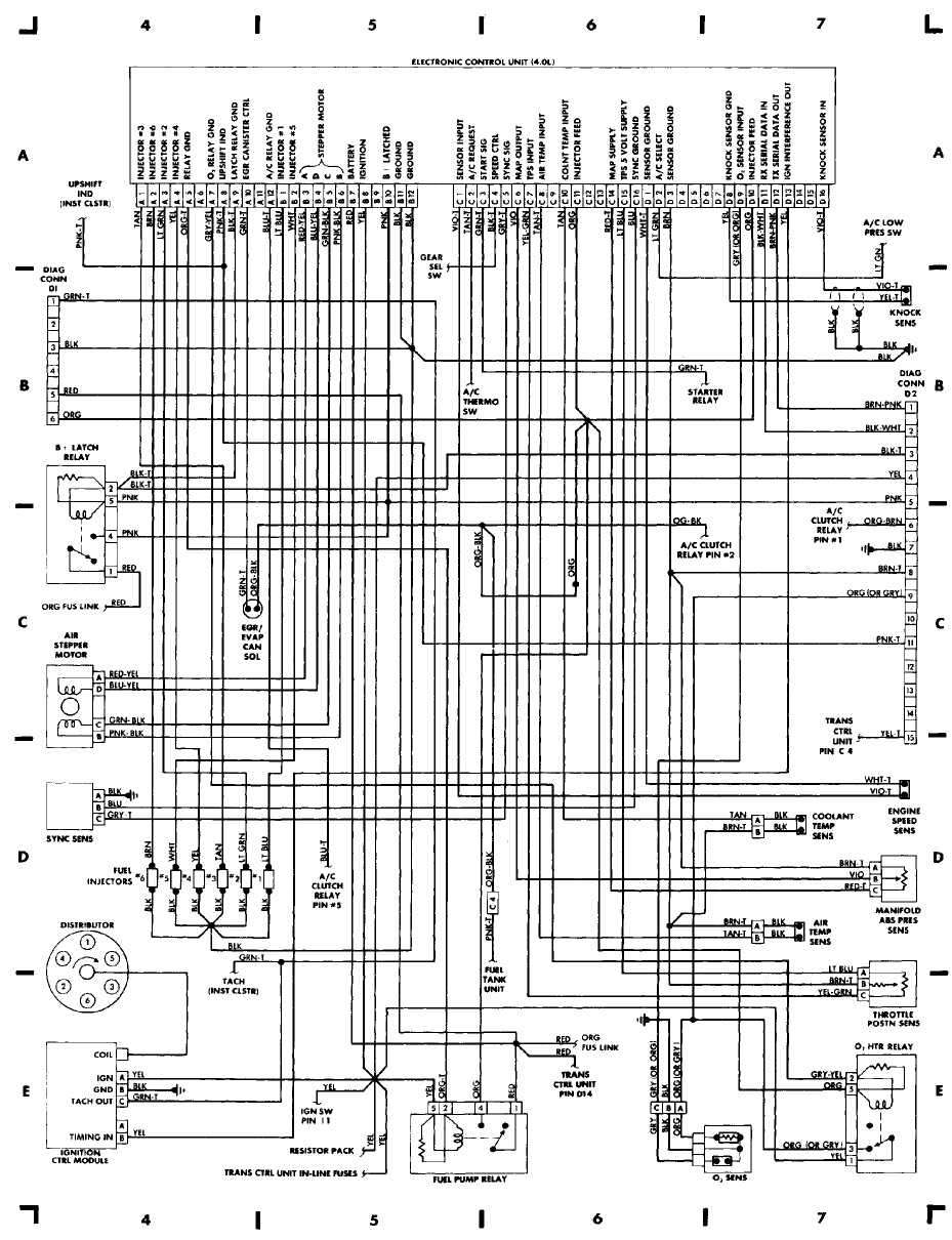 wiring diagram 97 cherokee - Wiring Diagram