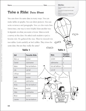 Take A Ride Amusement Park Data In Related Tables Tiered Math