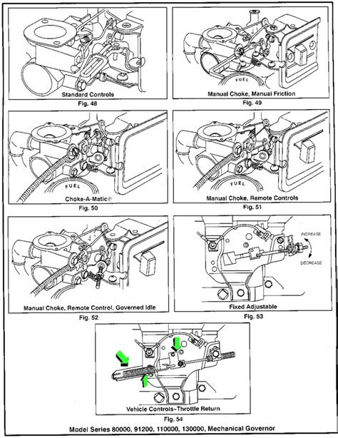 Briggs and Stratton Diagram | Linkage drawing are always