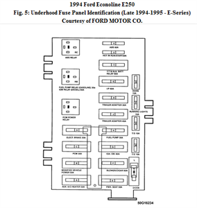 06 Ford E 150 Fuse Box Diagram Under Dash 1939 Ford Pickup Wiring Diagram Schematic For Wiring Diagram Schematics