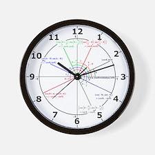 Unit Circle Clocks | Unit Circle Wall Clocks | Large, Modern ...