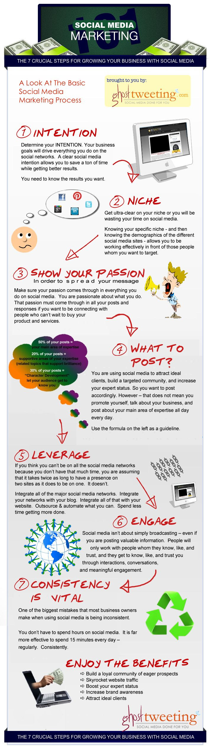 7 Essential Steps To Grow Your Business With Social Media Marketing: infographic