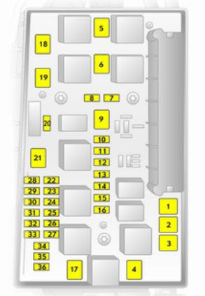 Zafira Fuse Box Layout