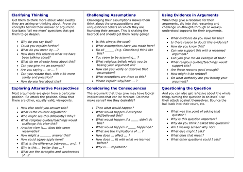 Socratic Question Sheet by pablo_75 - Teaching Resources - Tes