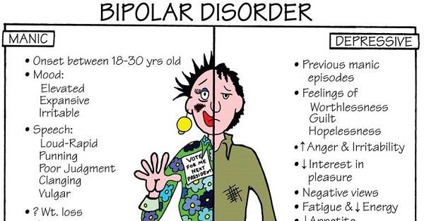 Nursing Guide: Bipolar disorder - StudyPK