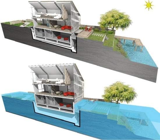 Casa anfíbia de madeira à prova de enchentes