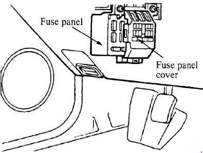 1989 1997 Mazda Mx 5 Fuse Box Diagram Fuse Diagram