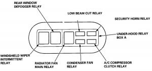 Acura RL (2000 - 2002) - wiring diagrams - fuse panel ...