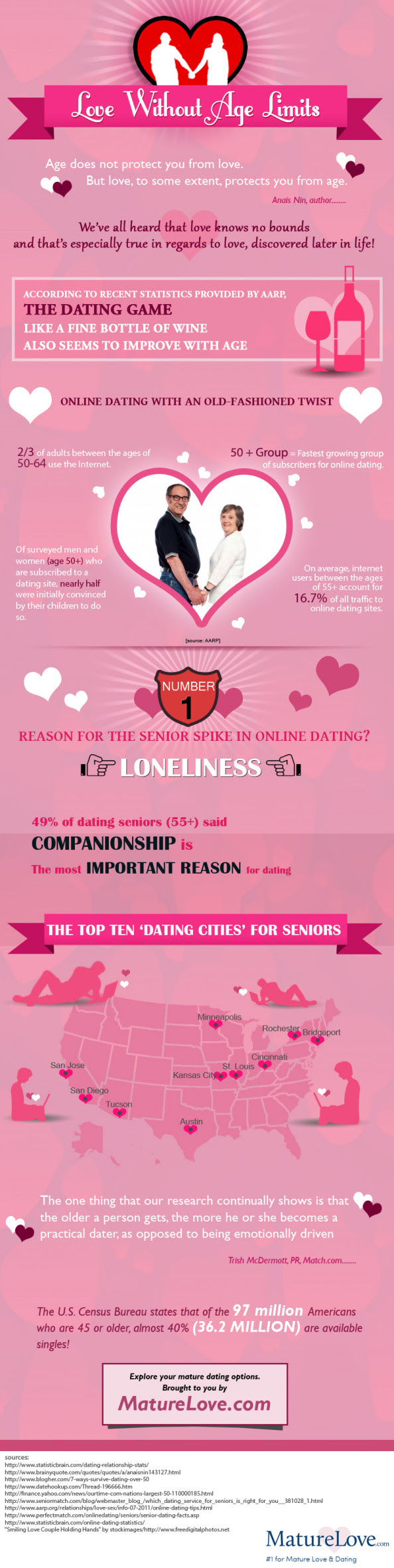 Infographic: Love Without Age Limits