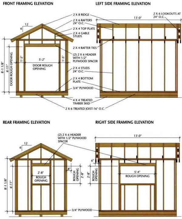 Selapa Instant Get Plans For Building A Wood Storage Shed