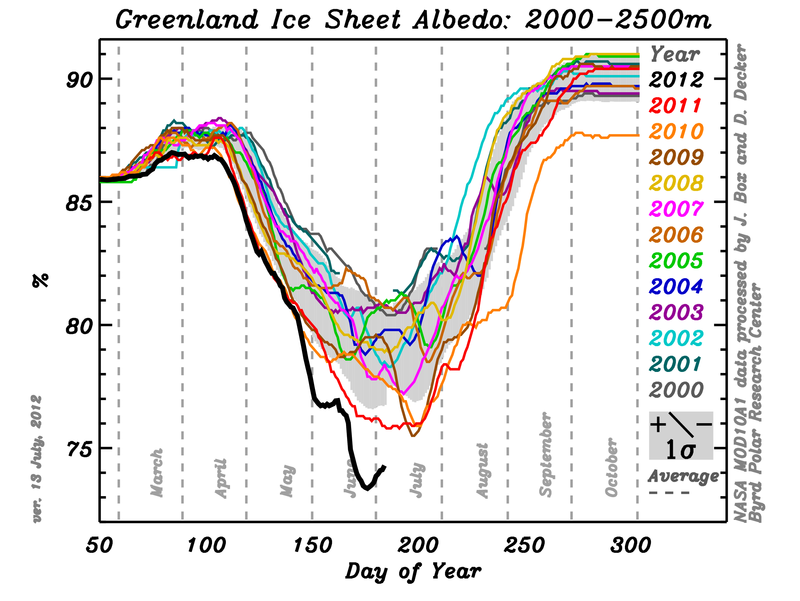 2000-2500m_Greenland_Ice_Sheet_Reflectivity_Byrd_Polar_Research_Center