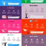 RT @IsabellajonesCl: The 7 types of retargeting. Via @Ipfconline1 RT @StartGrowthHack #marketing #DigitalMarketing #contentmarketing #SMM #Ads #DigitalMarketing #Ads #SMM #OnlineMarketing #GrowthHacking https://t.co/qztwcuK7YQ
