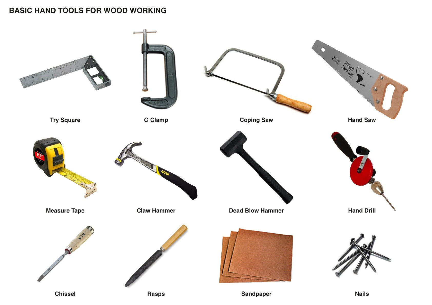 Woodworking Tools List For Beginners Download Woodworking