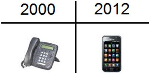 Gadgets 2000 vs Gadgets 2012 (1)