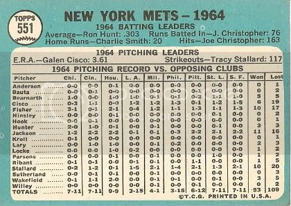 #551 New York Mets Team (back)