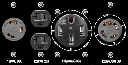 Wiring Connectors For Electric Generators