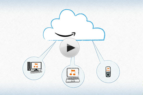 Amazon Cloud Player Watch Video
