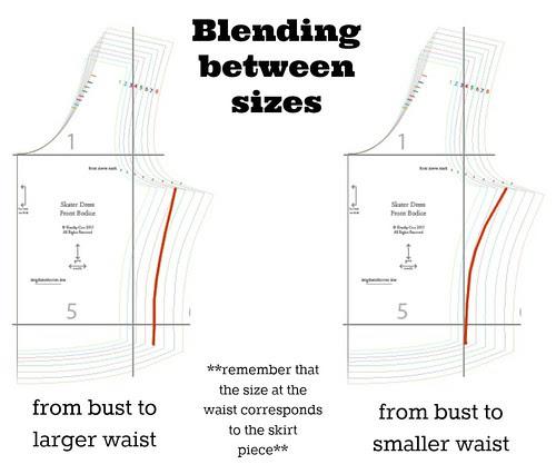 blend between sizes