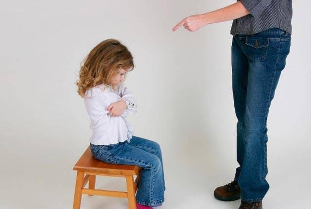Δείτε ποια είναι η κατάλληλη τιμωρία για κάθε ηλικία!
