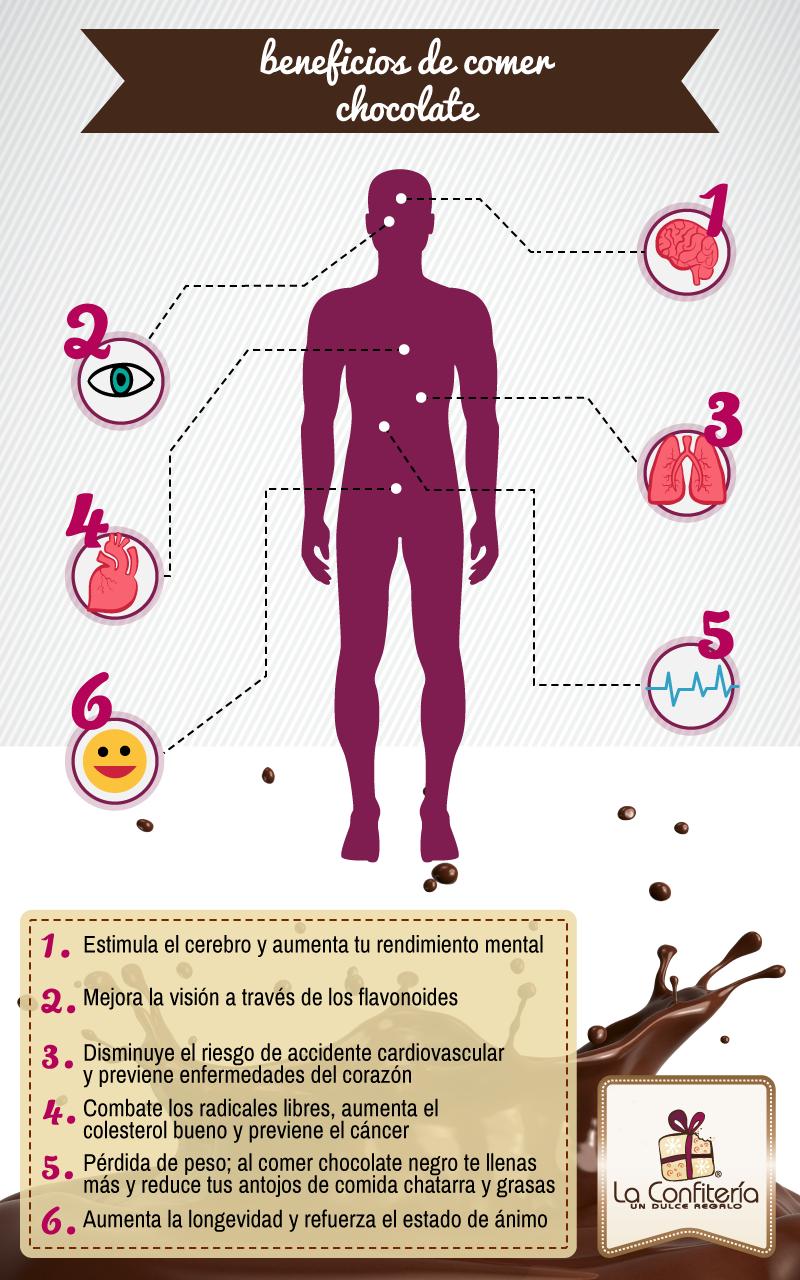 Conozca los beneficios del chocolate para la salud