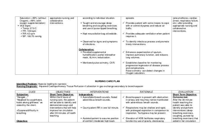Nursing care plans, concept map bronhial asthma