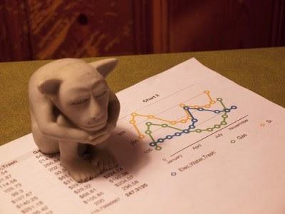As perspectivas da economia mundial para 2014