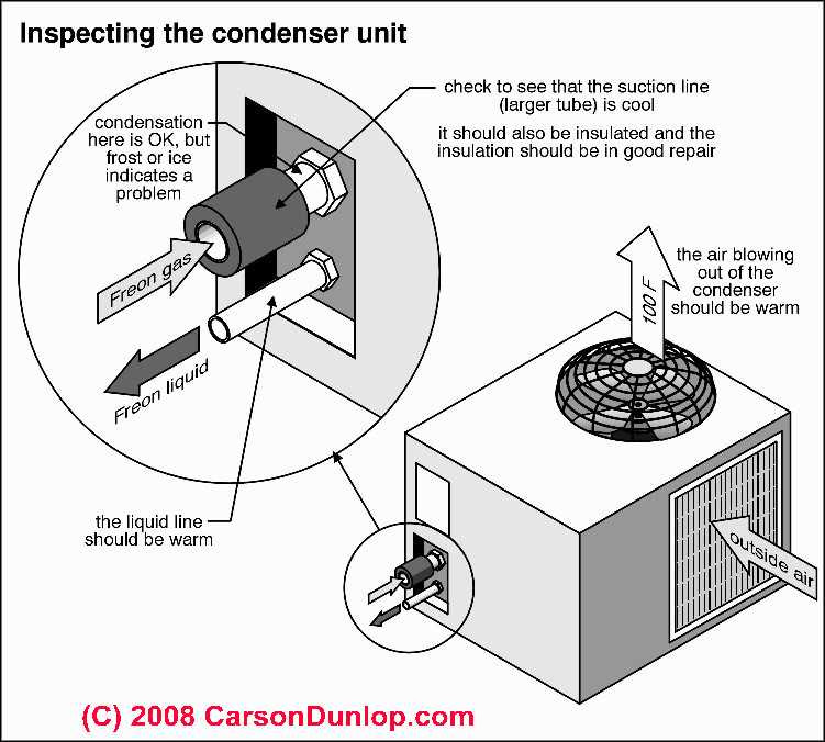 Air+Conditioner+Repair%3A+ ...