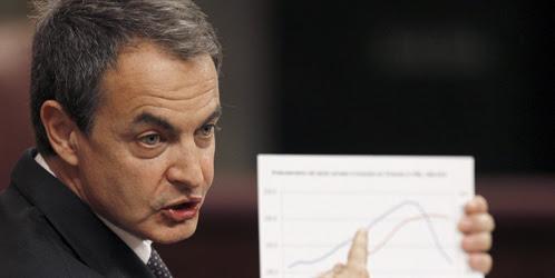 ¿Resistirá esto cuatro meses? La crisis vuelve a dejar en evidencia a Zapatero