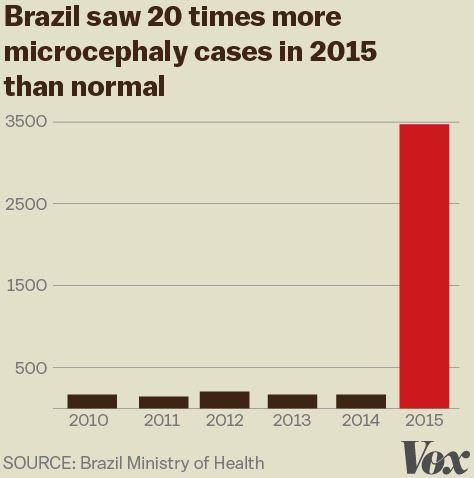 zika_brazil