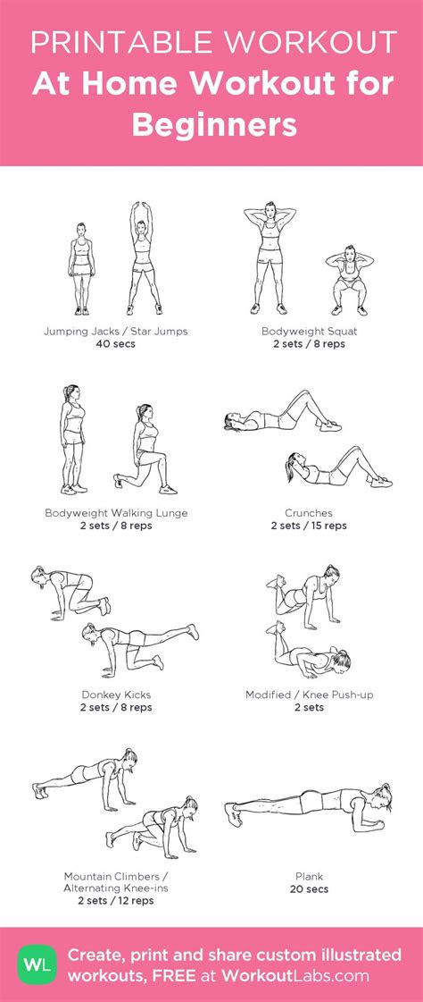 beginners workouts pinterest inspired