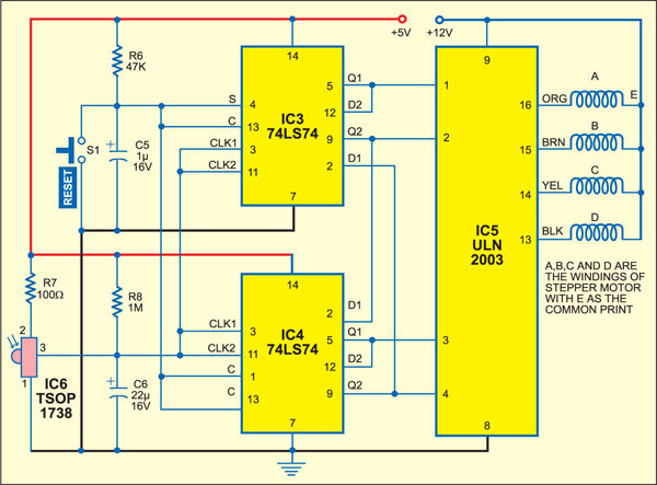 Wireless Stepper Motor Controllers