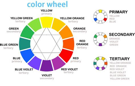 match colors   clothes  color wheel guide