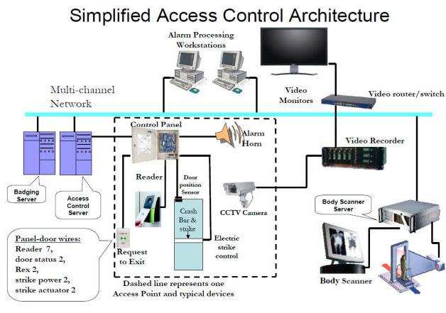 adt controller wiring diagram image 8