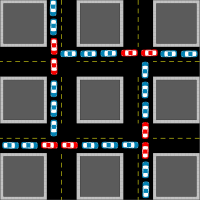 How gridlock can occur