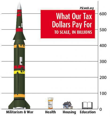 What our tax dollars pay for