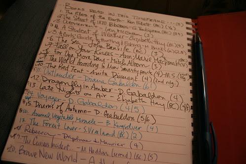 2008 Books Read