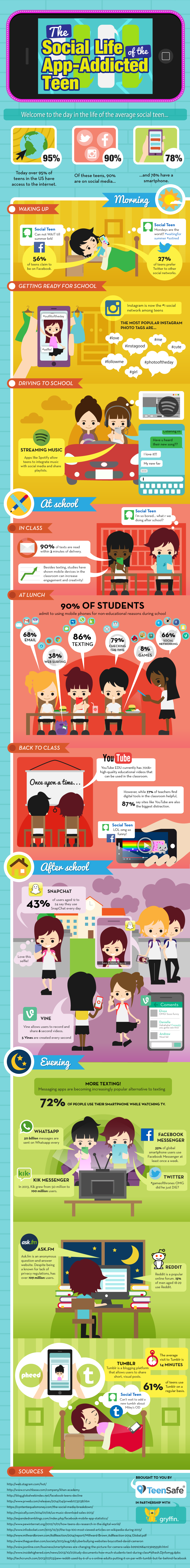 A Day In The Life Of The Average Social Media Teen - #infographic #socialmedia