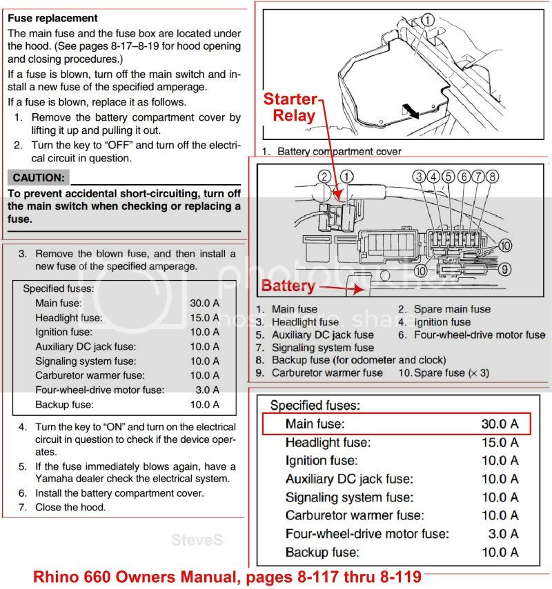 Yamaha Rhino Fuse Box Wiring Diagram Lock Overview Lock Overview Lasuiteclub It
