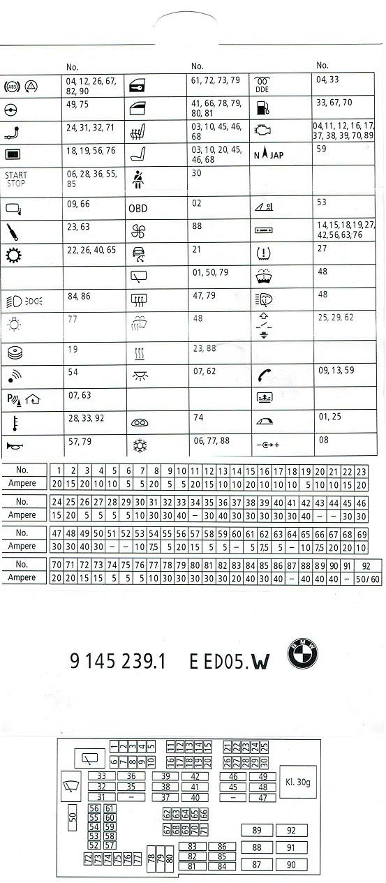 Fuse Box Diagram Bmw M3 Forum E90 E92