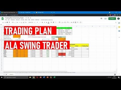 Membuat Trading Plan Otomatis dengan Google Sheets