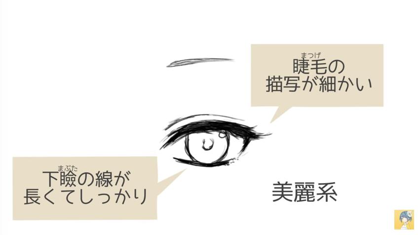キャラクターの個性を作る目の描き方講座 By びび Crepoクリポ