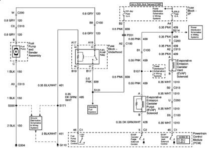 2003 Cavalier Wiring DiagramFuse Wiring