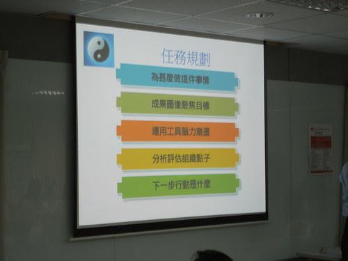 時間管理研討會