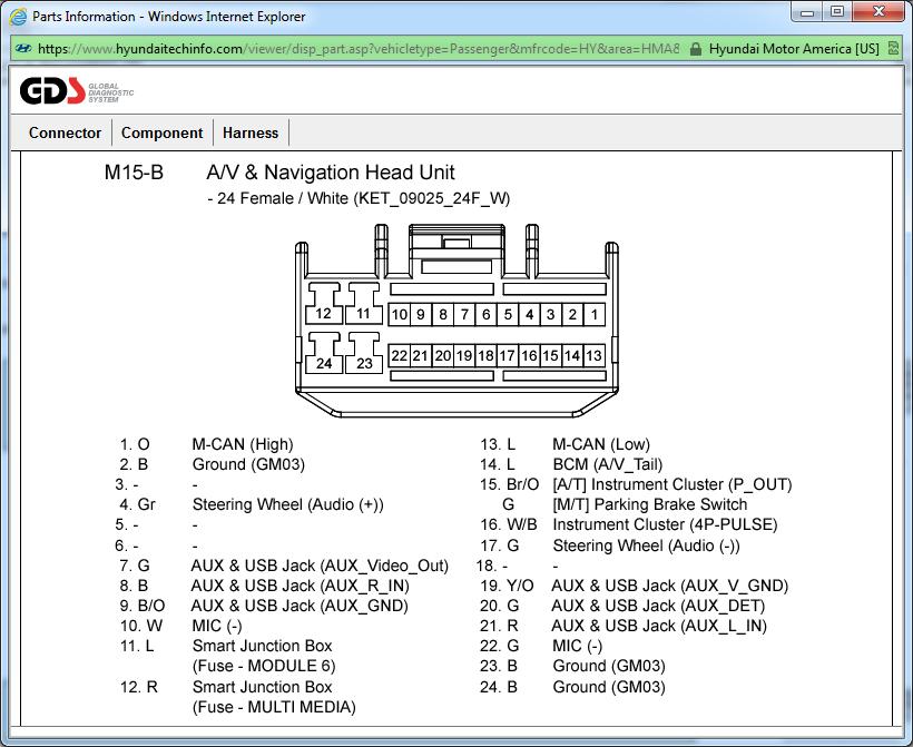 Perfect Hyundai: Hyundai Radio Wiring Color Codes | Hyundai Tucson Radio Wiring Diagram |  | Perfect Hyundai