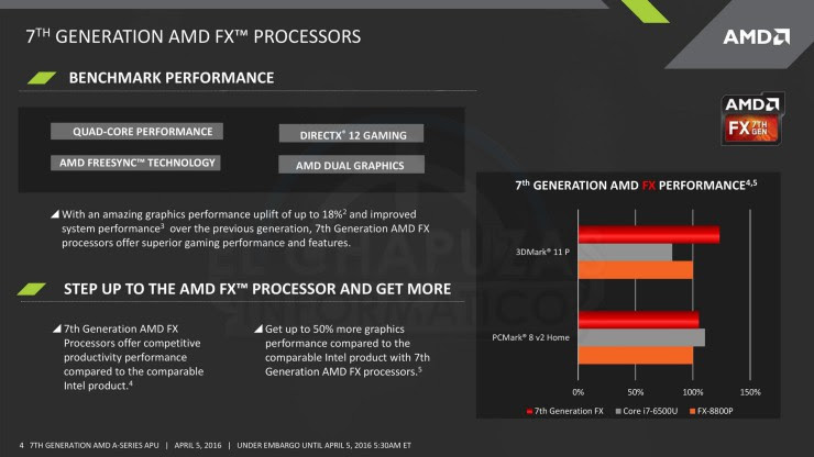 AMD Bristol Ridge (4)