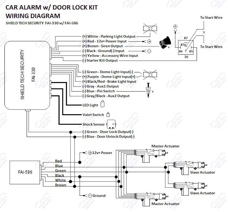 Honda Car Alarm Wiring Diagrams Wiring Diagram Motor Motor Frankmotors Es