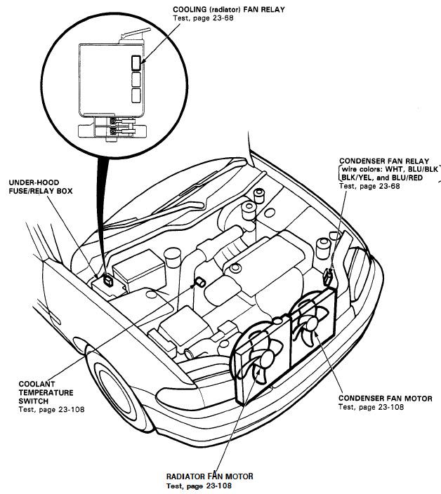 Download 1995 Acura Integra Cooling Fan Wiring Diagram Full Hd Version Sepeteat Kinggo Fr