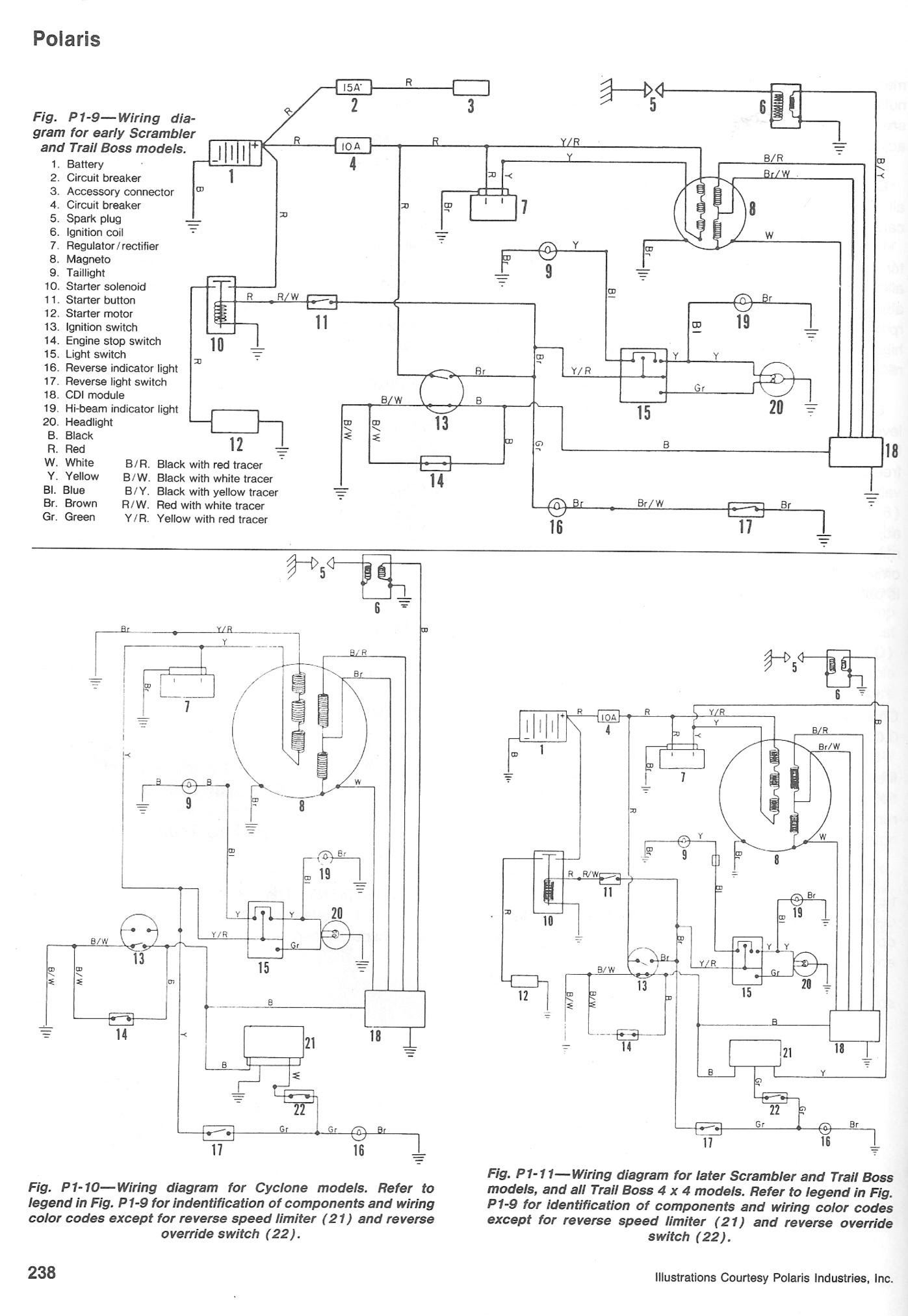 Diagram 2005 Polaris Phoenix Wiring Diagram Full Version Hd Quality Wiring Diagram Bpmdiagrams Biorygen It