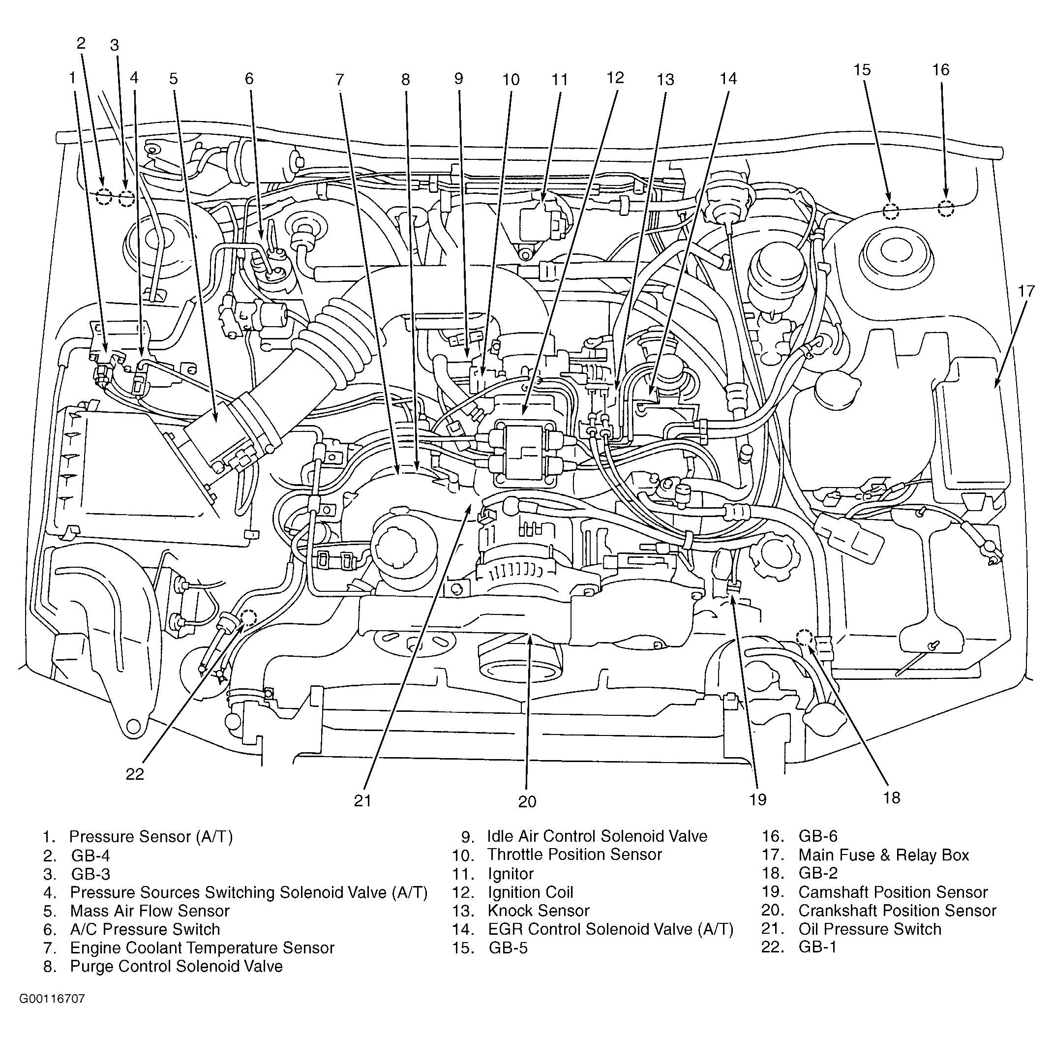1996 2 2 Subaru Engine Diagram Wiring Diagrams Auto Host Board A Host Board A Moskitofree It
