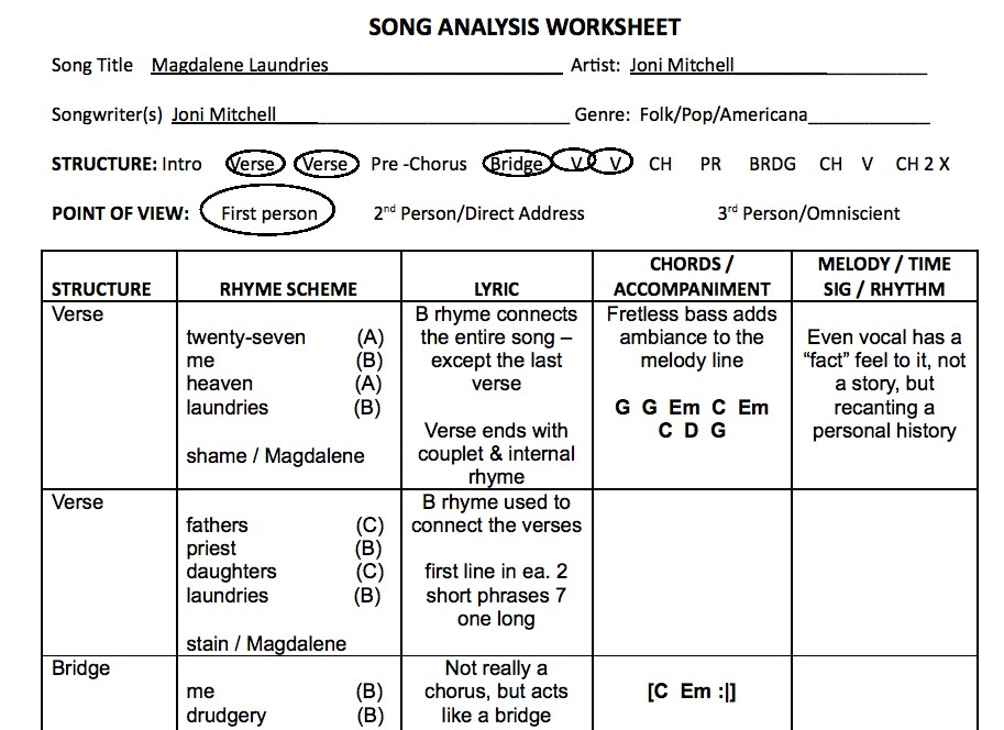 how to write an analysis essay of a song